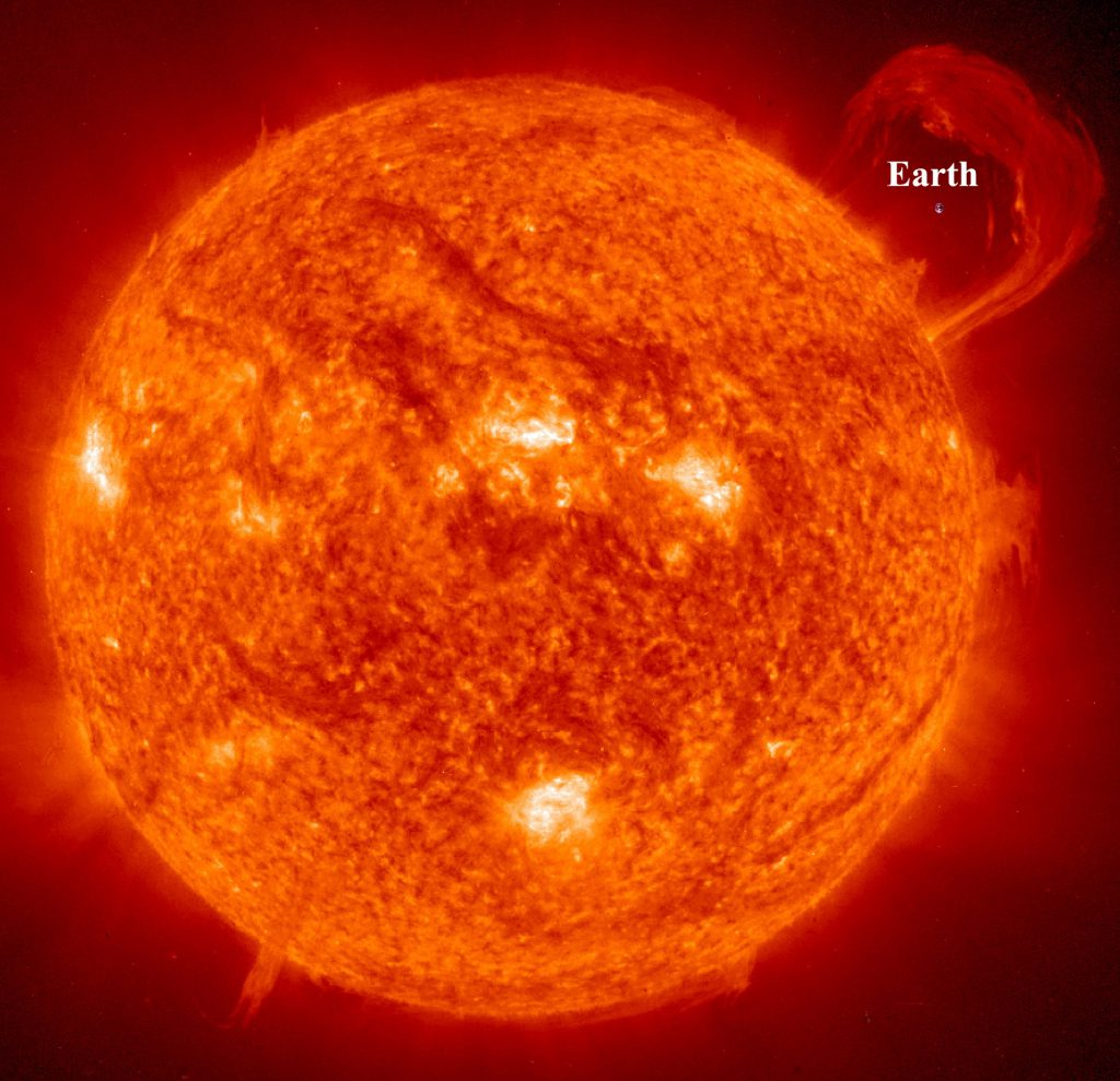 How Big is Sun compared to Earth
