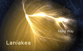 Laniakea – The Name of Our Home Supercluster