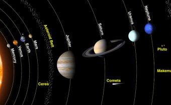 Interactive Map of the Solar System