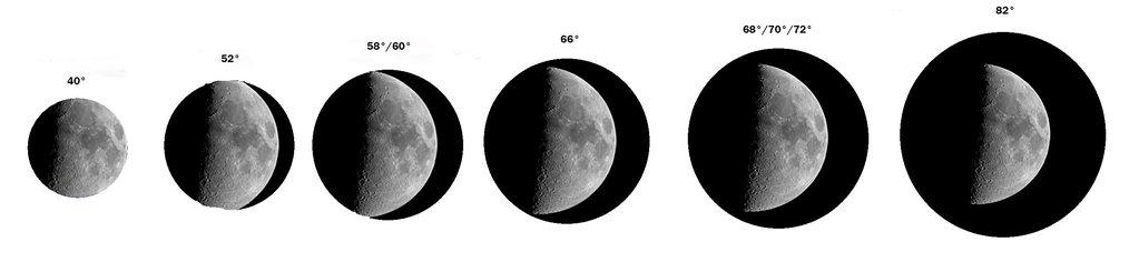 Eyepieces for Telescope